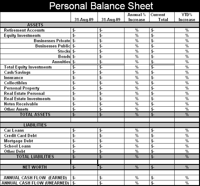 Free Balance Sheet – Personal Finance Balance Sheet Template