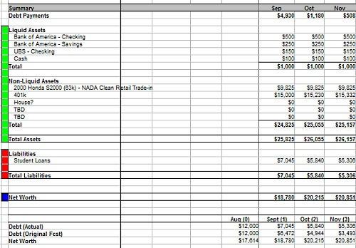 Budget Sheet. Income Weekly Monthly Budget Sheet Pdf Format Budget
